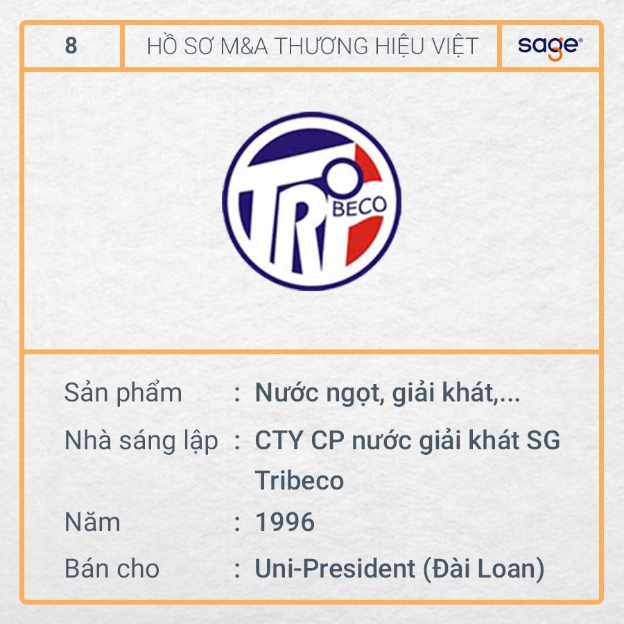 12 thương hiệu Việt đã bị nước ngoài thâu tóm như thế nào